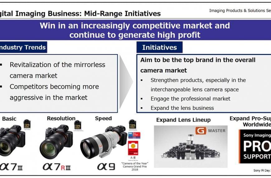 Sony chce stać się liderem wśród producentów aparatów fotograficznych doroku 2021