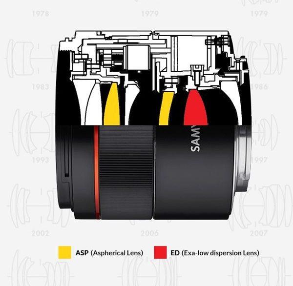 Maleńki Samyang 45 mm f/1,8 zautofokusem dopełnoklatkowych bezlusterkowców Sony