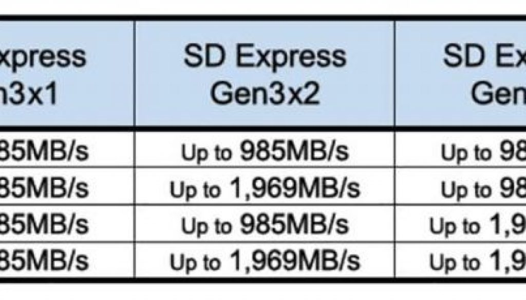 sd8-0-spec-speeds-chart-gen-compare
