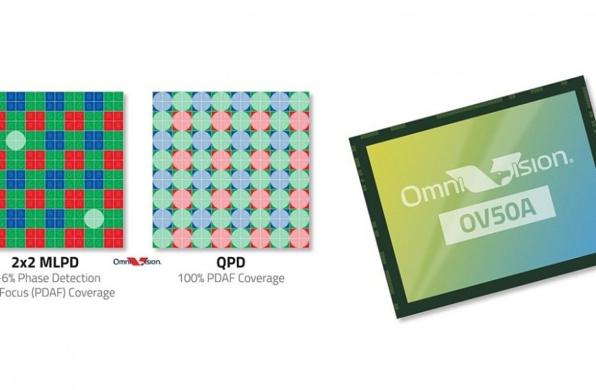 Nowa matryca dosmartfonów firmy OmniVision OV50A orozdzielczości 50 MP obiecuje autotokus napoziomie lustrzanek cyfrowych